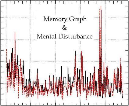 memory-graph.jpg